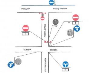 Fragment mapy organizacji ruchu