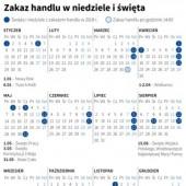 Kalendarz na 2018 r. z zaznaczonymi terminami zakazu handlu - fot. PAP