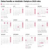 Kalendarz z zaznaczonym niedzielami handlowymi