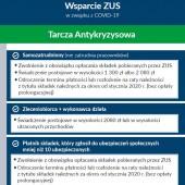 Plakat informacyjny ZUS